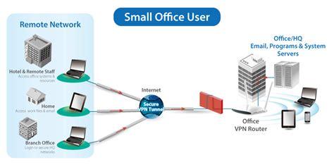 EDIMAX   Routeur sans fil   AC1200   Routeur Wi Fi double bande AC1200 Gigabit avec port USB et VPN