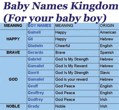 G Anime Names by My Baby Boy Names Baby Names Uncommon Baby Names
