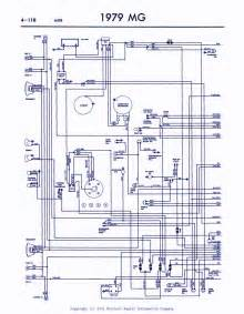 1979 mg mgb wiring diagram auto wiring diagrams