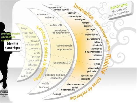 panoramic web panorama du web 2 0 pour la formation