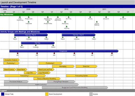 project timelines gantt chart software swiftlight software