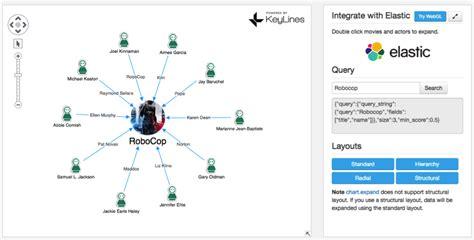 network graph software network visualization software keylines network