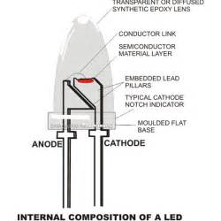 how does led light bulb work how do led light bulbs work properties and working