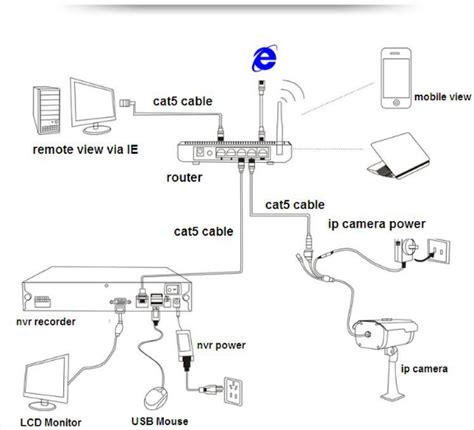 nvr wiring diagram wiring diagram