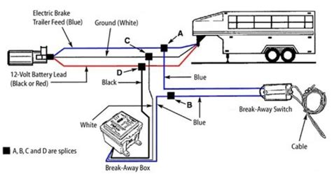 how do trailer brake magnets wire to trailer wiring
