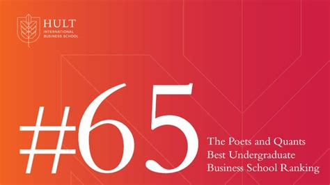 Poets And Quants Mba Rankings Methodology by Poets Quants Ranks Hult 65th Best Undergrad School