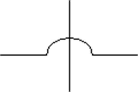 circuit symbol homofaciens