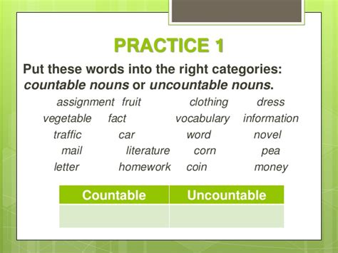 Mba Plural by Countable Uncountable Plurals