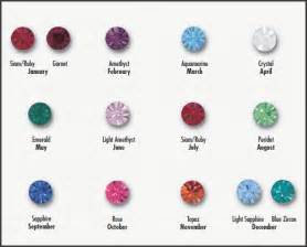 birthstone colors chart colors