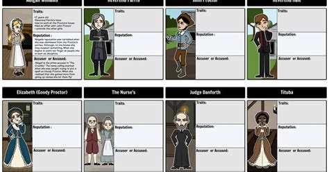 s day character connections the crucible lesson plans the crucible characters make