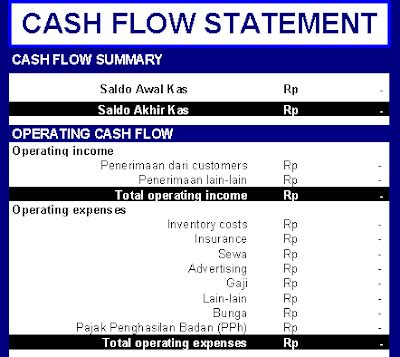exle of cash flow in accounting accounting finance taxation
