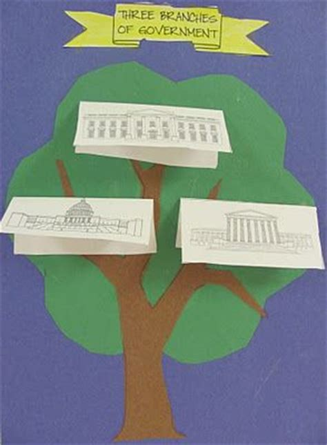 government 3d project 3 branches of government classroom ideas pinterest