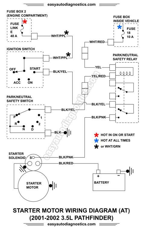 Part 1 -2001-2002 3.5L Nissan Pathfinder Starter Motor