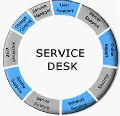 Small Business Help Desk 1000 Images About Service Desk It On Help Desk Productivity And Desks