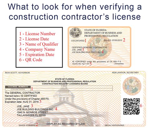 Plumbing License Lookup by How To Verify A License