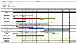 pro construction material construction task scheduling