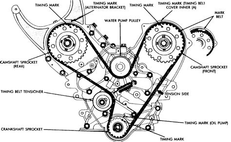 change mode control activator 2005 acura rl service manual change mode control activator 2012 ford transit connect lexus servo motor air
