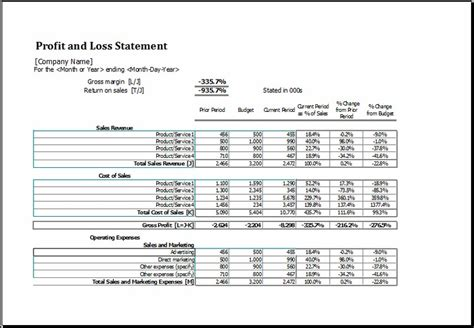 simple profit and loss statement template for self employed simple profit loss template year to date profit and loss