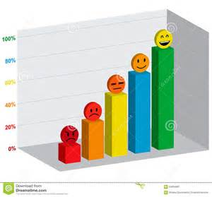 Stock Analysis Report Template progressive graph of bar chart percent emotion face