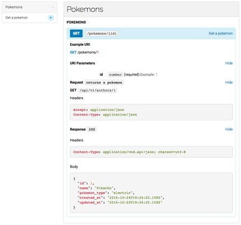 format html rspec generate api documentation from rspec exles with dox