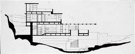 casa sulla cascata pianta antologia iconografica dell architettura moderna