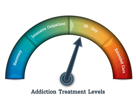 Detox Treatment by Different Levels Of Addiction Treatment