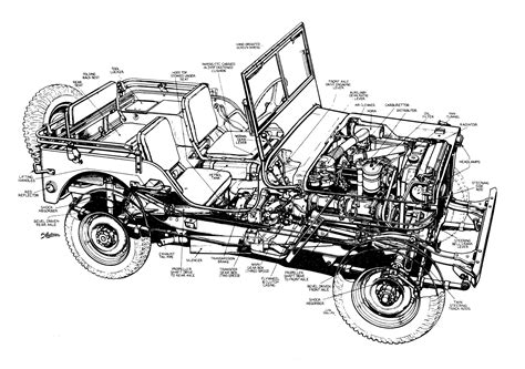 ww2 jeep drawing 1000 images about wwii willys on pinterest ambulance