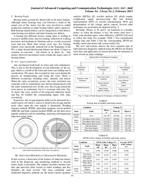 induction motor fault diagnostic and monitoring methods induction motor fault diagnostic and monitoring methods 28 images m elbar et al a current