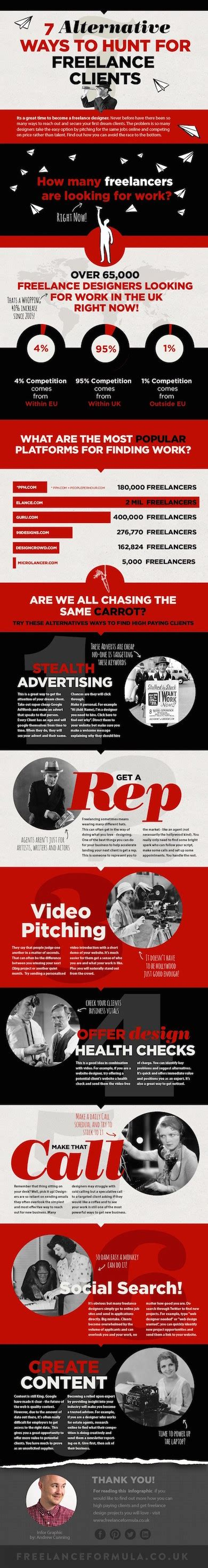 top 5 reasons to adopt responsive web design in 2014 creative infographics for designers and developers neo