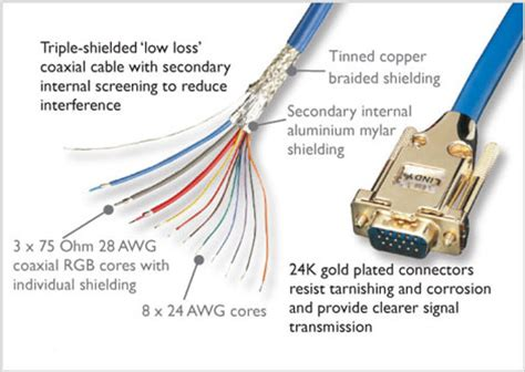 cable layout en espanol vga to av wiring diagram get free image about wiring diagram