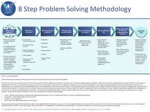 eight step problem solving methodology jakeman business