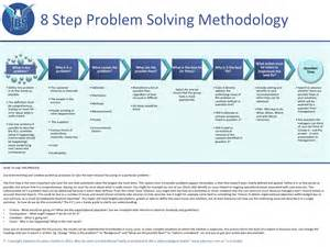 Downloads jakeman business solutions