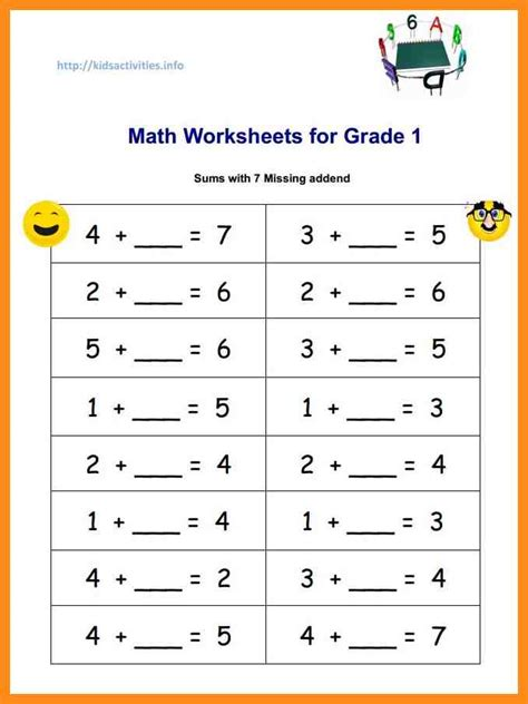 Practice Worksheets For Class 1 by Worksheet For Class 1 In Free Printable Third Grade
