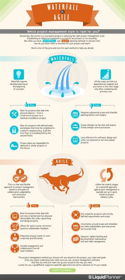 responsive parenting principles for raising connected healthy books infographic agile vs waterfall which project management