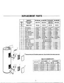 water heater replacement parts diagram parts list for model 35742 rheem parts water heater