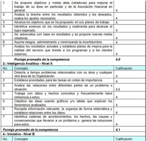 preguntas para entrevista jefe recursos humanos gesti 243 n de recursos humanos basado en competencias p 225 gina