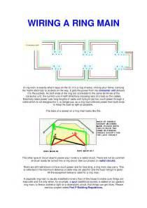ring circuit wiring diagram 27 wiring diagram images