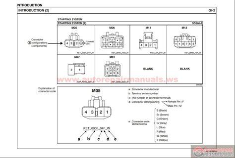 car engine repair manual 1997 hyundai elantra transmission control hyundai universe schematic auto repair manual forum heavy equipment forums download