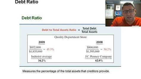 Credit Utilization Ratio Formula 122 Best Images About Accounting Ratios And Financial Analysis On Finance