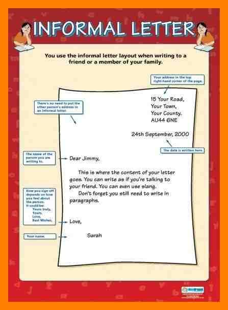 describe the structural layout of a business letter 5 informal letter structure emt resume