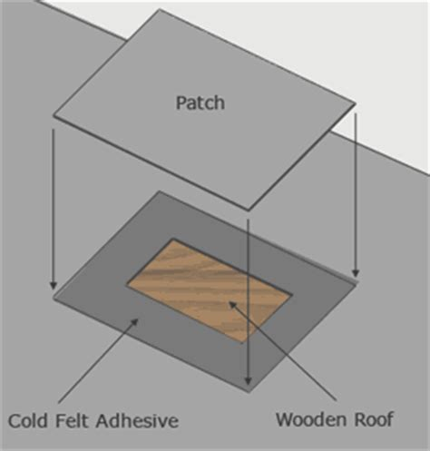 How To Felt A Shed Roof With Adhesive by Patching Shed Roof Felt Diy Diy Diy Guides