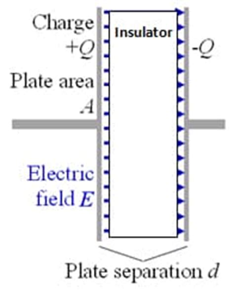 capacitor plates potential difference capacitance resistance homework help schoolworkhelper