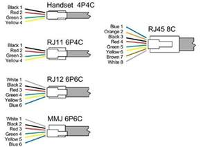 telephone headset connector wiring telephone get free image about wiring diagram