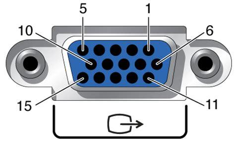 porte vga vga port sparc t5 2 server installation guide