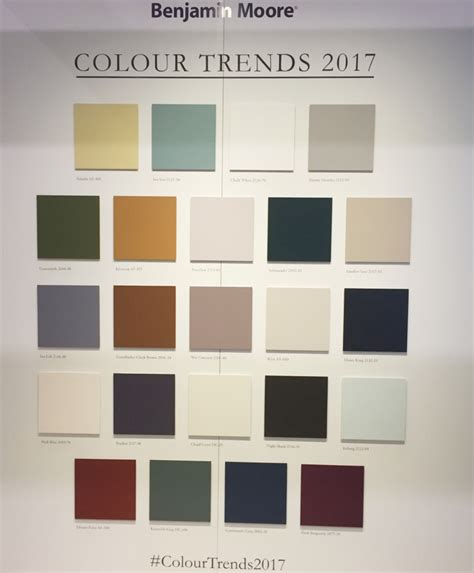 colour trend 2017 2017 interior design show in review