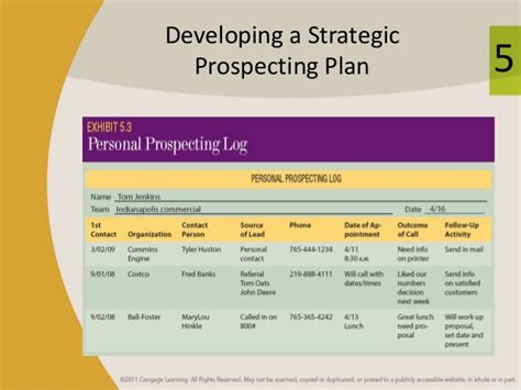 Week 3 Chapters 5 6 Prospecting Plan Template