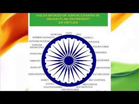 scow meaning in hindi real meaning of the 24 spokes and indian flag tiranga 15