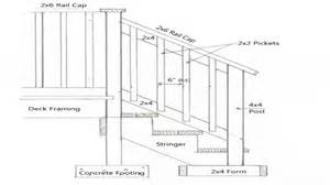 Stair Handrail Height by Height Ideas Home Stair Design In Outdoor Railing For Html