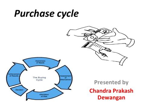 Purchase Cycle Chandra 12mt07ind008 Purchase Presentation