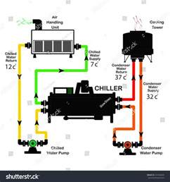 chiller wiring schematics